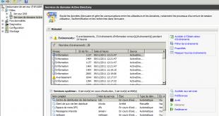 Active Directory sur Windows 2008