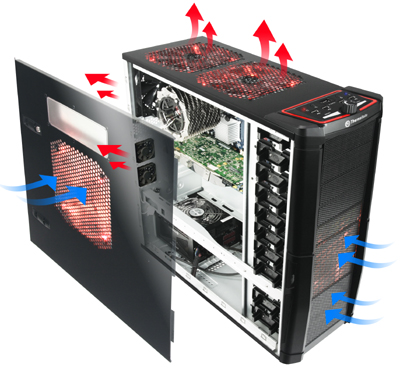 Choisir un boitier de PC