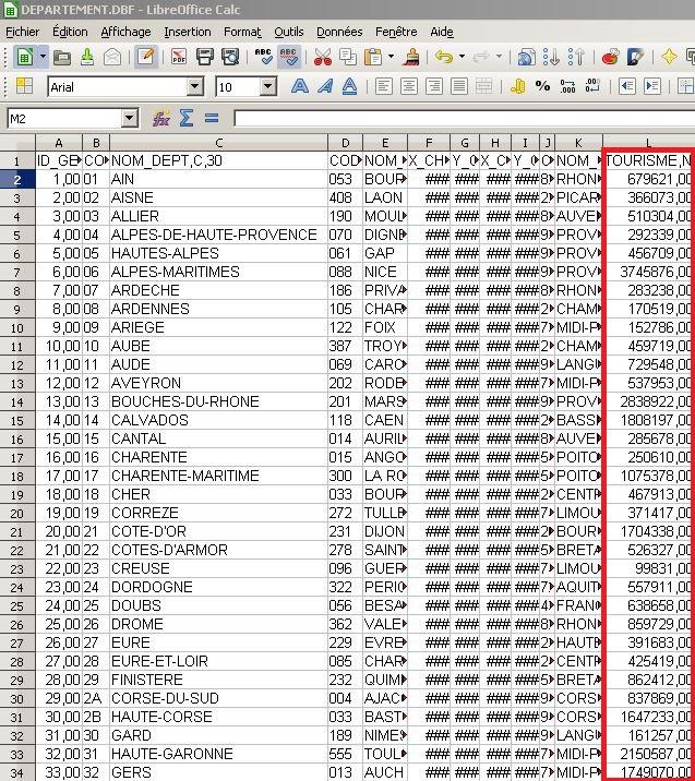 Fichier DBF pour catogramme