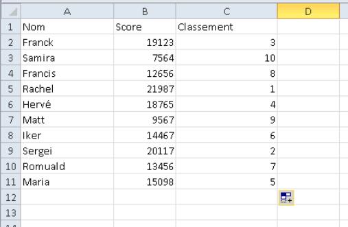 Classement avec la fonction Rang de Excel