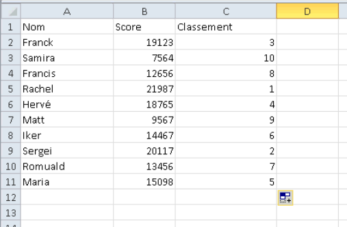 Classement avec la fonction rang dans Excel