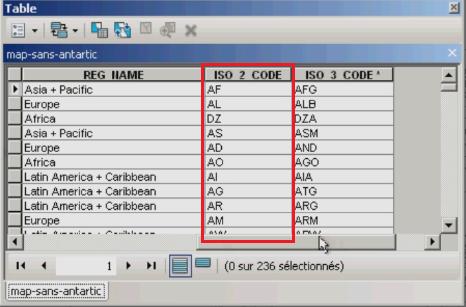 ID de Jointure Arcmap
