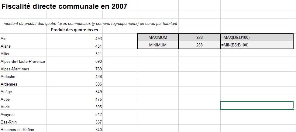 Calcul Maximum et Minimum Excel