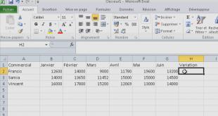 Calcul de la variation dans Excel