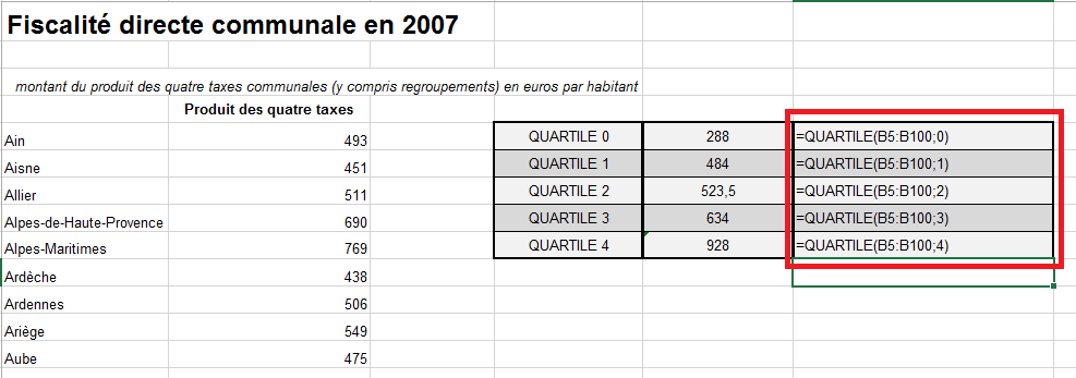 how to add quartiles in excel