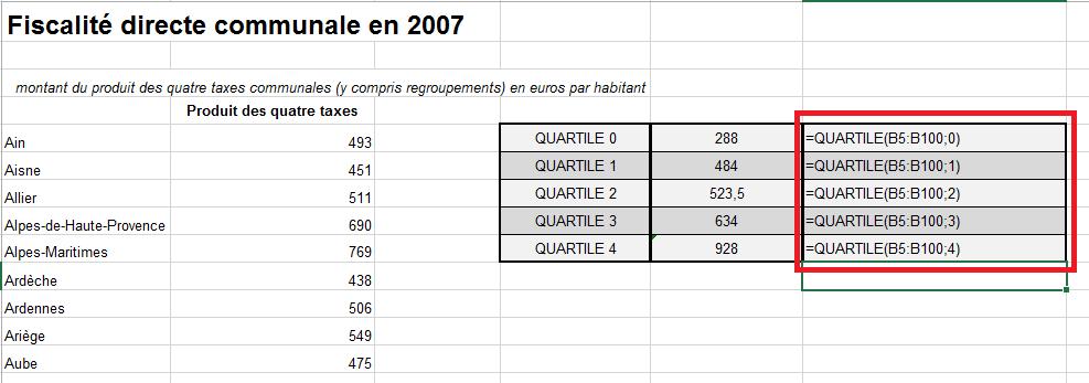 les quartiles calculer les quartiles dans excel