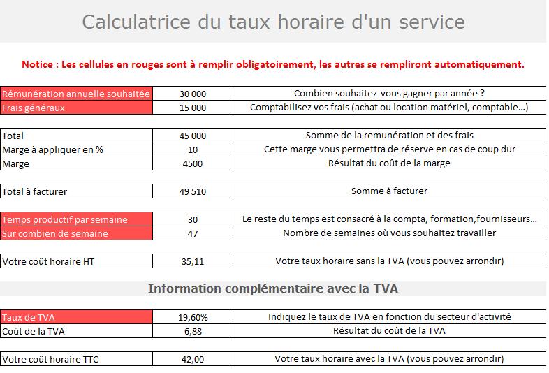 Calcul du taux horaire pour un service