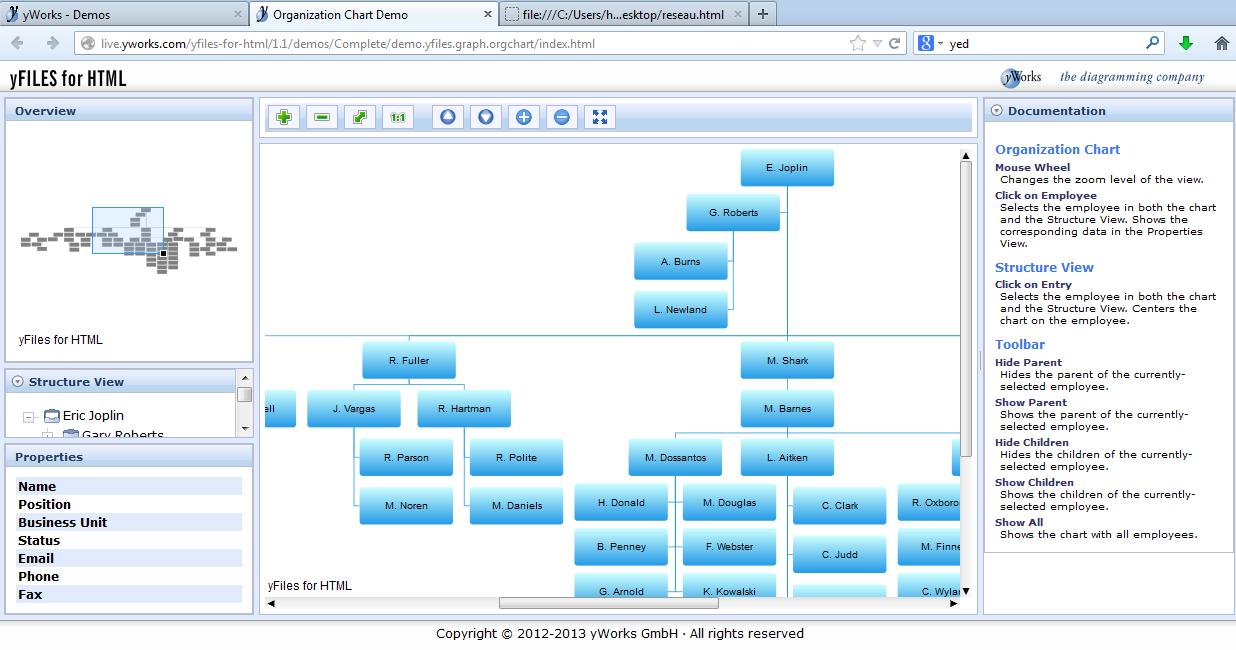 Documentation Web
