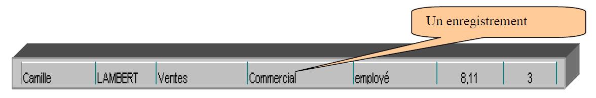 Enregistrement Excel