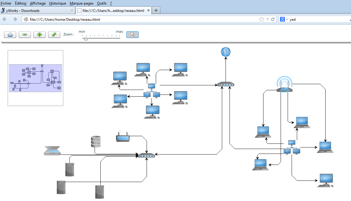Export diagrammes yEd