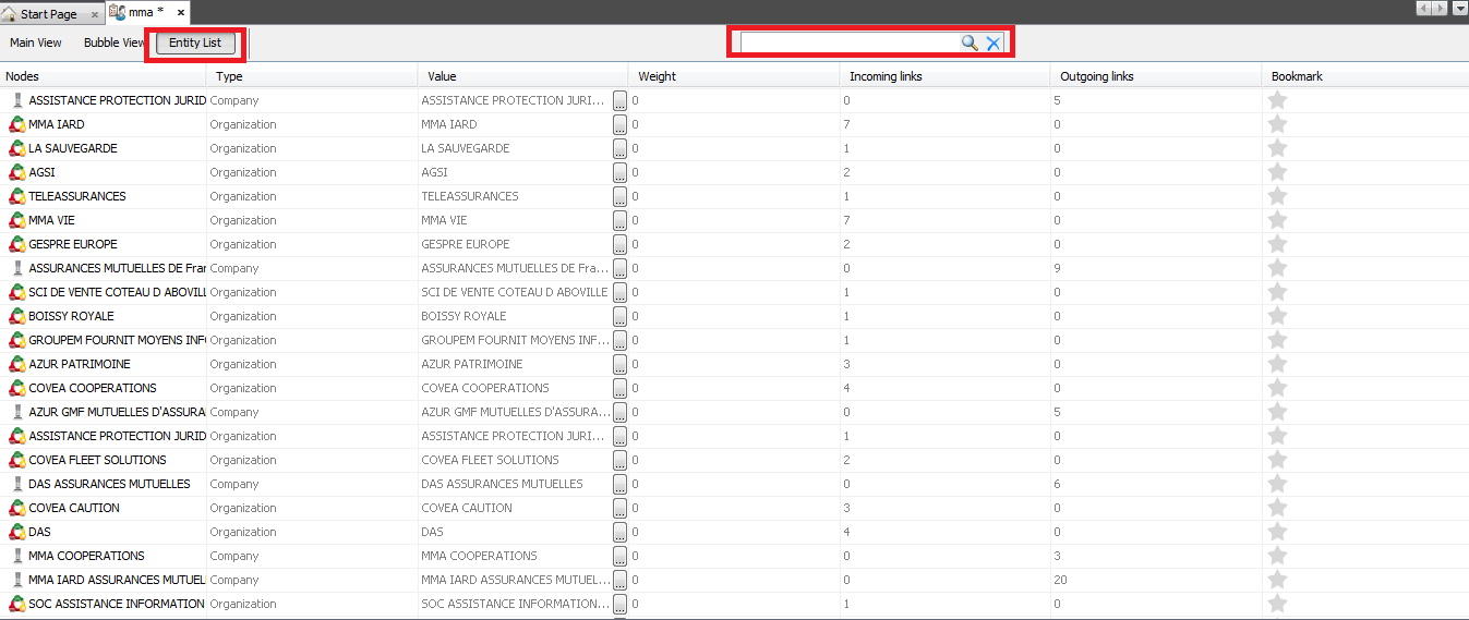 Liste des données
