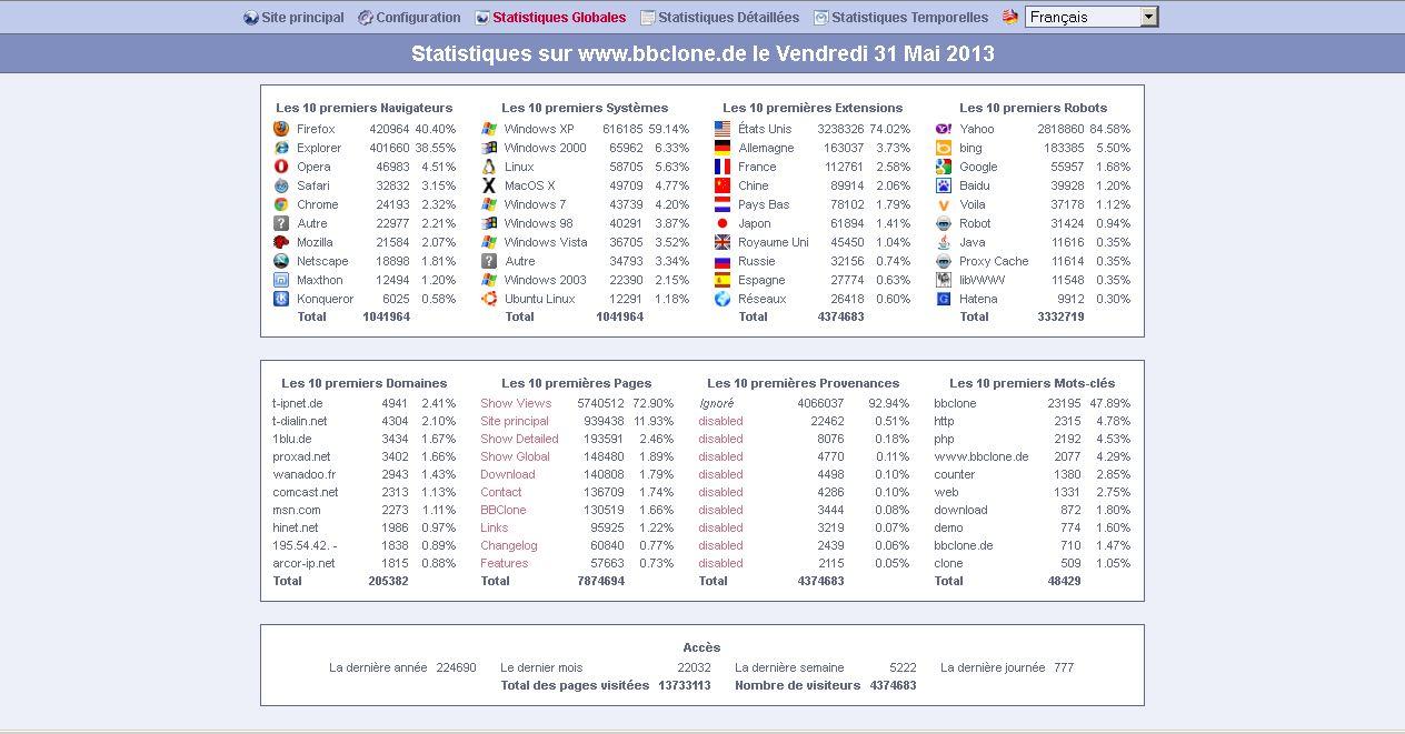 Statistiques site web avec BBClone