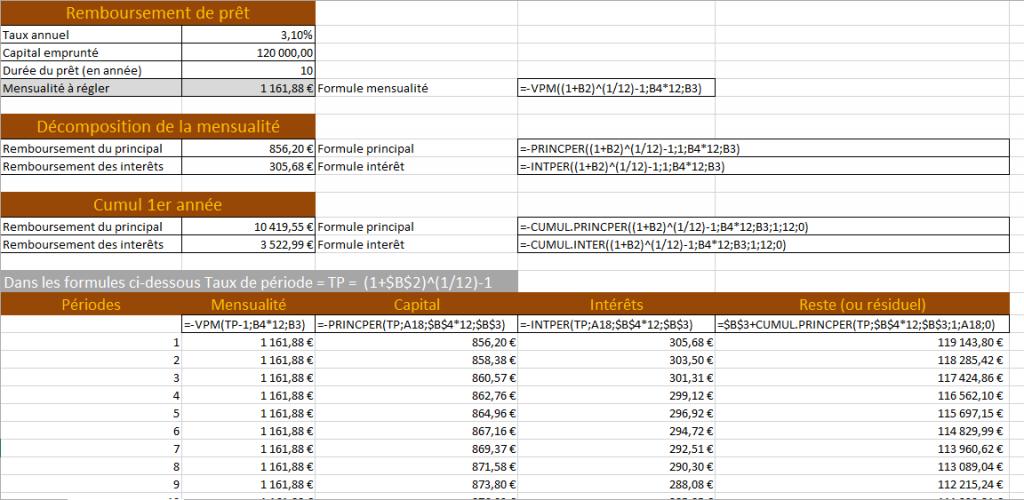 Calcul de prêt dans Excel