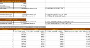 Calculer un prêt dans Excel