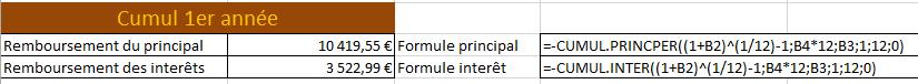Calcul des prêts sous Excel