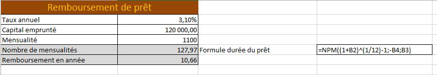Nombre de mensualités pour un prêt