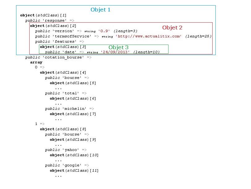 Utiliser un fichier JSON