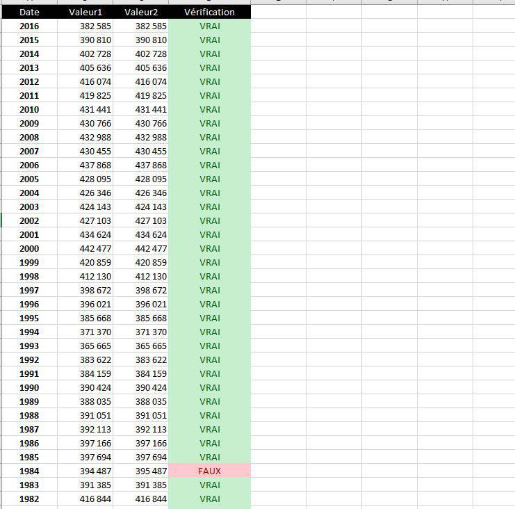 Comparer des cellules dans Excel