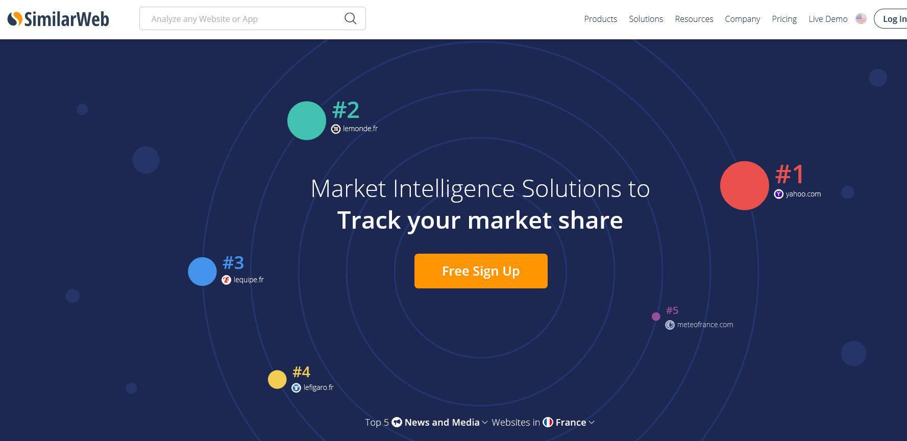Similarweb pour avoir des informations sur un site internet