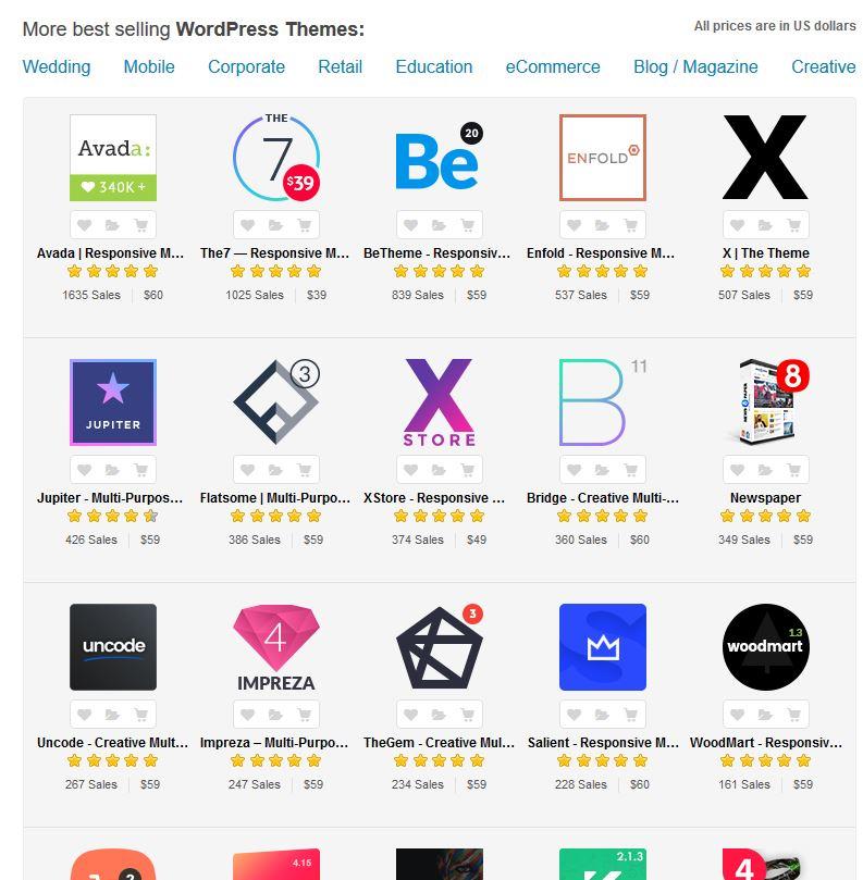 Meilleurs thèmes payant WordPress