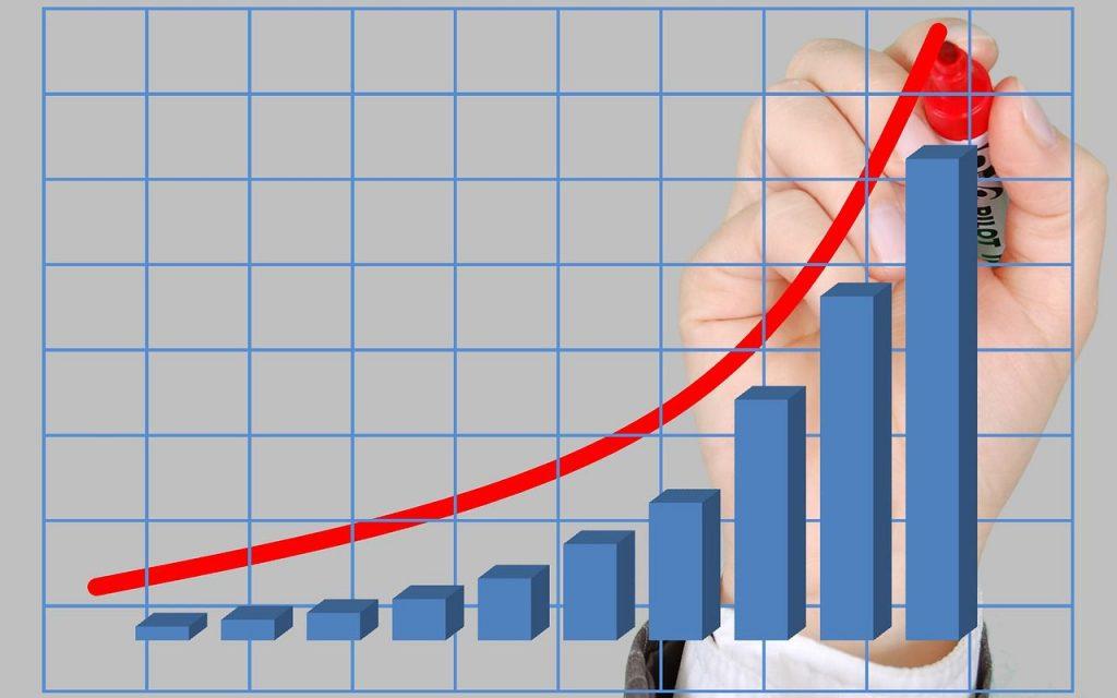 Calculer la rentabilité du coût d'acquisition