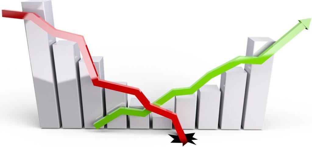 Calculer le seuil de rentabilité