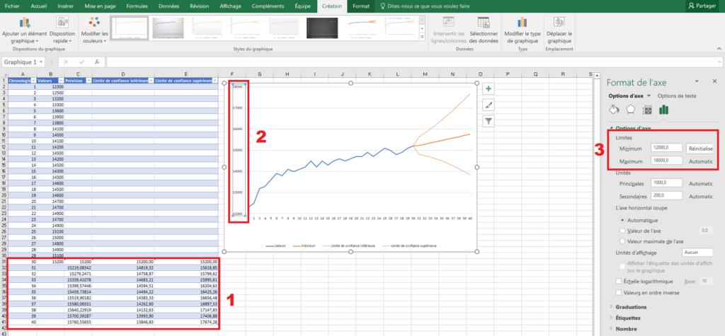 Comment faire des prévisions avec Excel