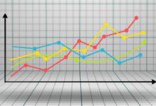 Faire des prévisions avec Excel