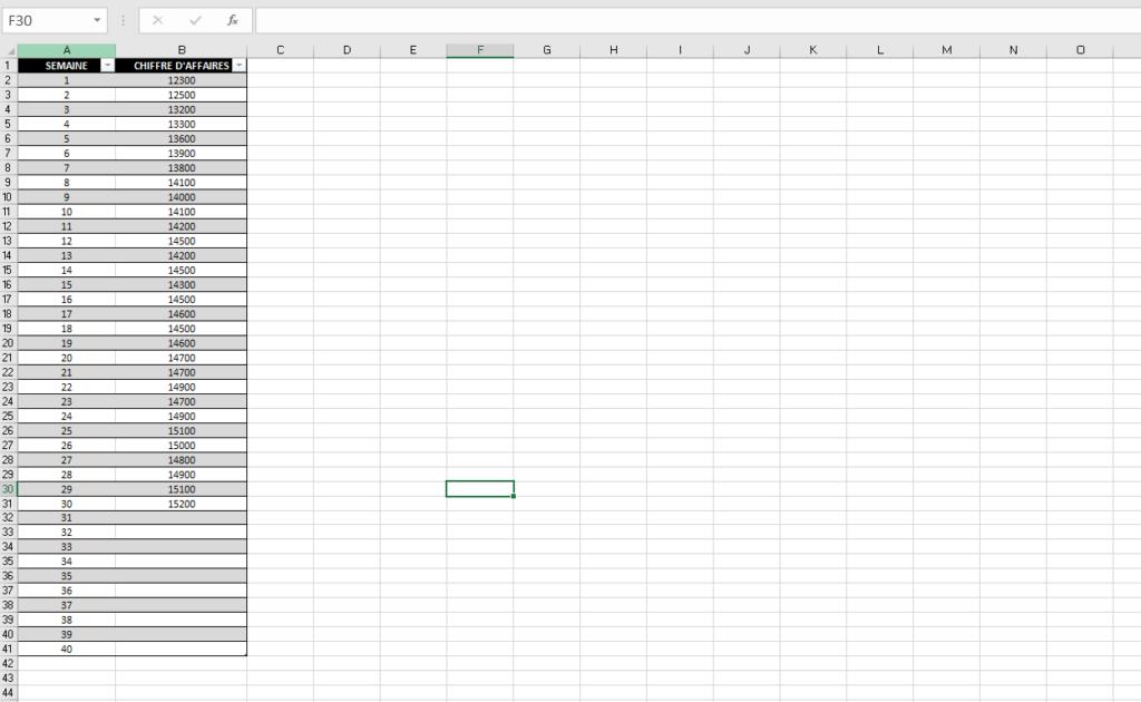Tableau de données dans Excel