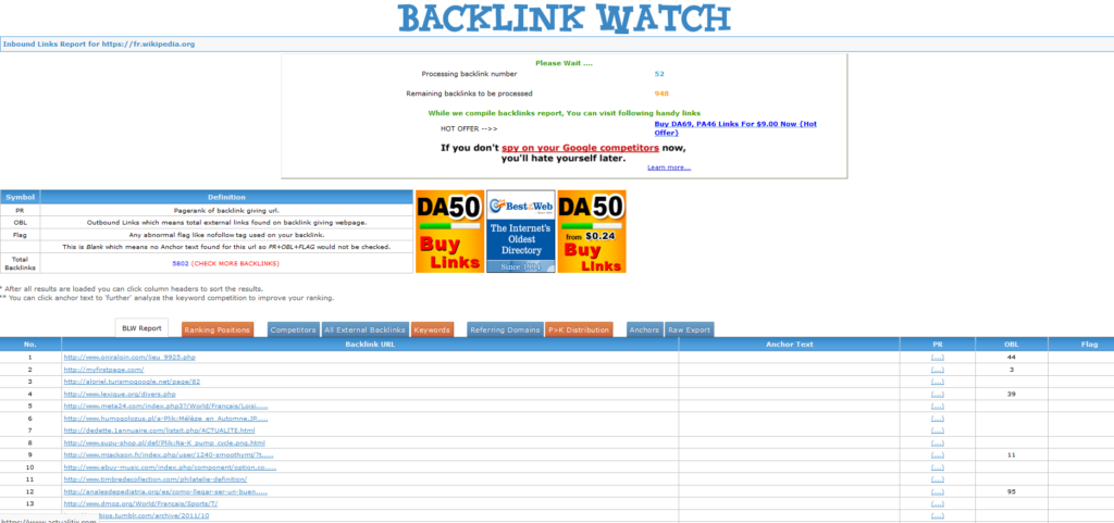 Outil Backlink Watch
