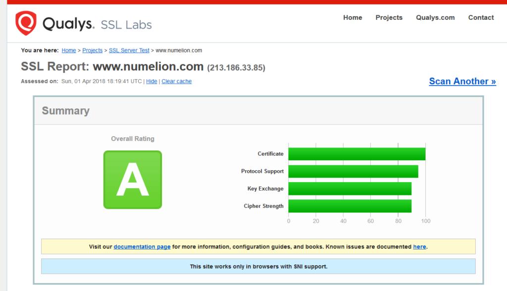 Tester votre certificat SSL