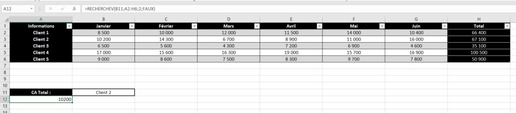 Modifier le numéro de la colonne associée
