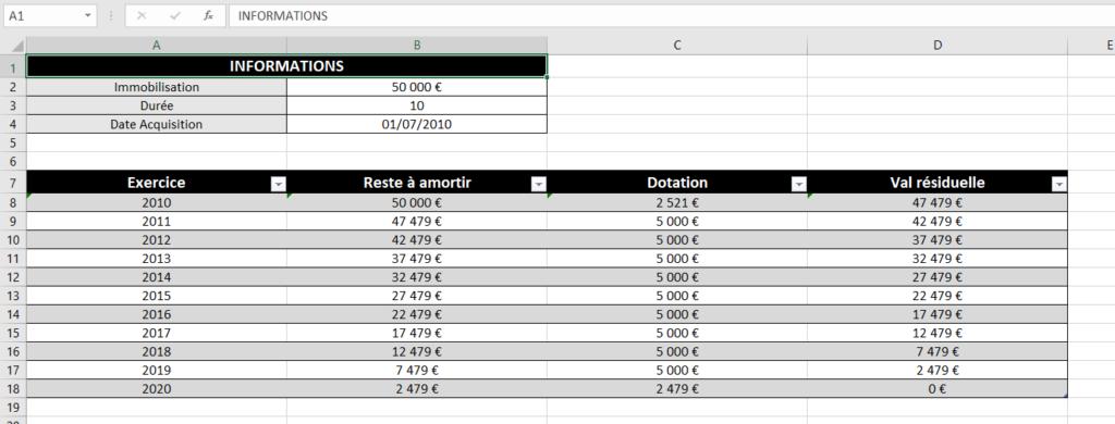 Tableau amortissement linéaire dans Excel