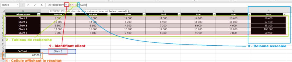Utiliser la formule RECHERCHEV dans Excel