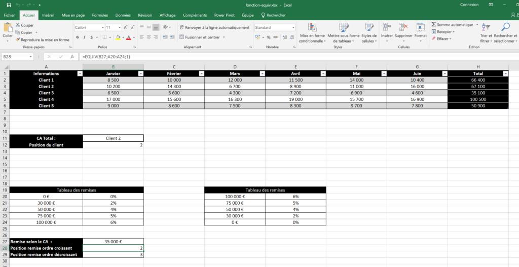 Tableau pour utiliser la fonction EQUIV dans Excel