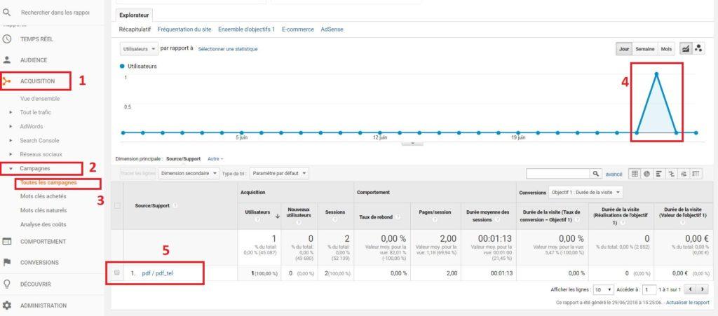 Retrouver les balises UTM pour Google Analytics