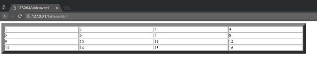 Bordure pour le tableau HTML