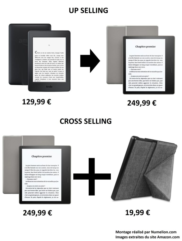 Up selling et cross selling - Différence