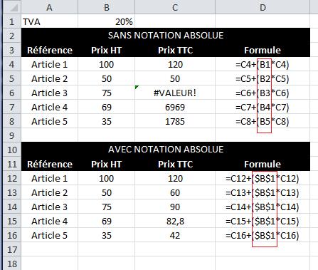 Utiliser la notation absolue dans Excel