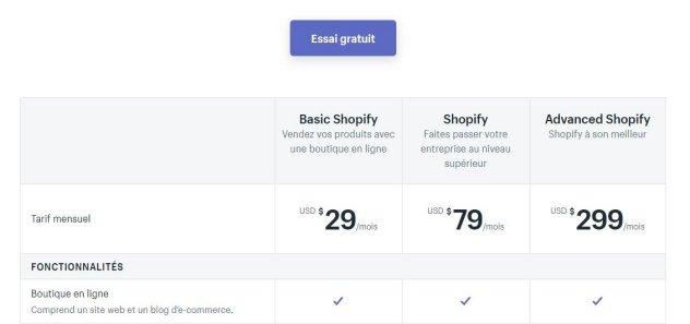Les tarifs d'une boutique en ligne ave Shopify